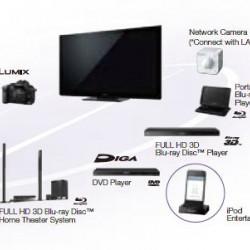 32 Inch Class LED LCD TV Panasonic-TC-32A400U
